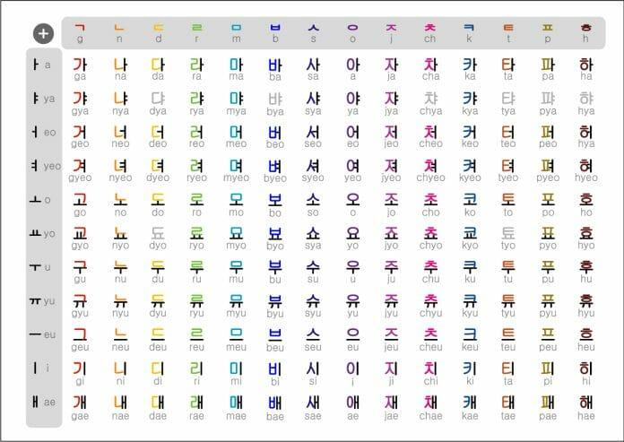 Full-Hangul