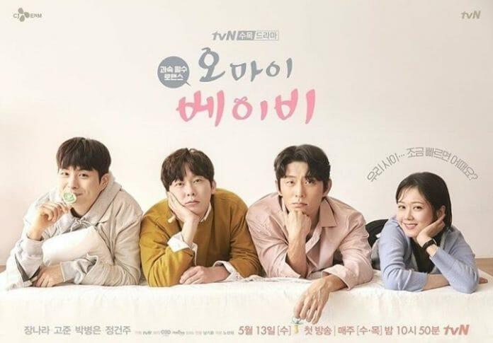 Oh! My Baby [Drama]