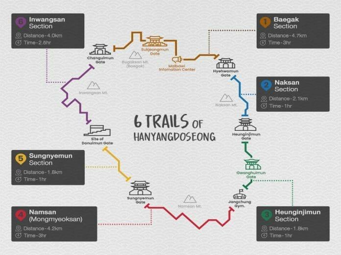 História E Cultura: Caminhos De Seul Ao Longo Da Muralha Hanyangdoseong